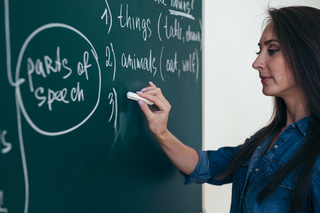 The teacher writes English rules on the blackboard. Learn language