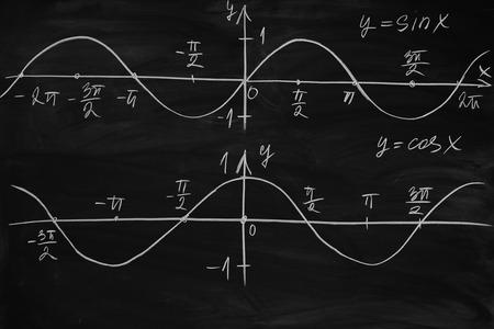 Wiskunde les. Sinus- en cosinusfuncties. Grafische afbeeldingen getekend op het bord Stockfoto