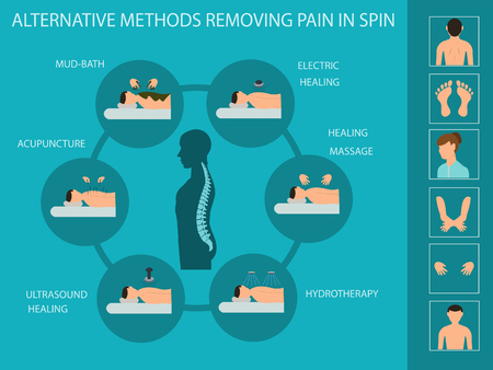 Métodos alternativos para eliminar el dolor en la columna. Conjunto de procedimientos de terapia médica. Tratamientos de Medicina Alternativa con elementos Hidroterapia, Masaje, Acupuntura y Baño de Lodo. Ilustración de vector.