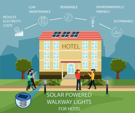 Solar Powered Walkway Lights. Solar Batteries for Hotel. Green Energy, Ecology. Alternative Energy from Sun. Section of Solar Batteries. Flat Design Vector Concept Illustration.
