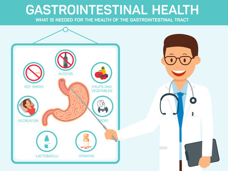 Gastrointestinal Health Concept. Diseases, Treatment and rules of Healthy Gastrointestinal Tract. Medicine diagnostic Banner. Medical Health care Set. Vector Flat Illustration.
