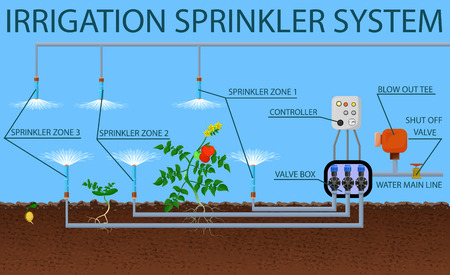 Sprinkler System. Center Pivot Irrigation Concept. Agriculture Field. Drip Irrigation of Sprout using Agricultural Machinery. Agriculture Field Industry. Growth Organic. Vector Flat Illustration.