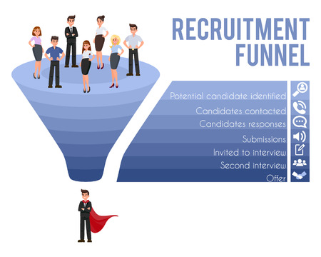 Recruitment Funnel. HR Agency. Group Job Interviews. HR Agency Concept. Staff Recruitment. Human Resource Concept. Search and Selection Candidates. Working Time. Job Seeker. Vector Flat Illustration.