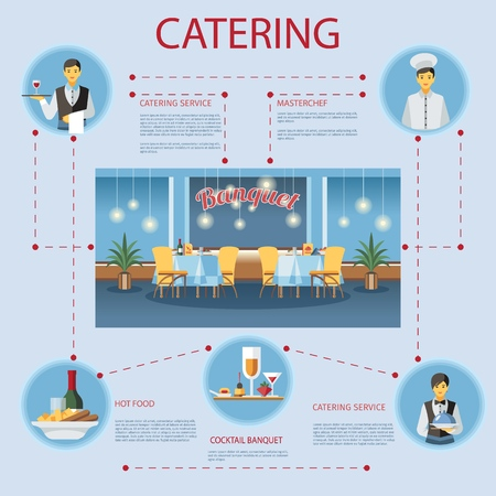 Catering service flat banner template. Waiters and chef cooks, hot dishes, appetizers and alcohol descriptions. Menu, staff, banquet halls illustrations. Restaurant, event center website page concep Vector Illustration