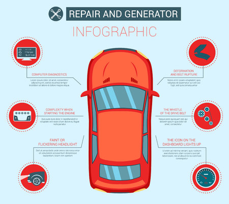Repair and Generator Automobile Flat Banner. Computer Diagnostic Complexity when Starting Engain. Faint Flickering Headlight Deformation and Belt Rupture Whistle Drive Belt icon on Deshboard Light Up.