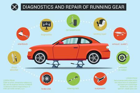 Vector Illustration Diagnostic Banner Repair of Running Gear. Car Suspension Shock Absorber Silentblock Welding Repair Exhaust Sustem Pressure Rudder Steering Rack Brake Disk. Those Car Maintenance.