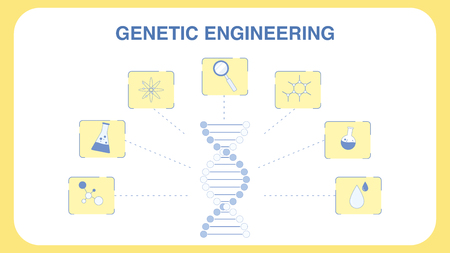 Genetic Engineering Vector Web Banner Template. DNA, Genetic Sign. Helix, Spiral. Molecules. Liquid in Flask. Lab Glassware. Magnifier. Drop of Water. Biology, Medical Researches Flat Poster