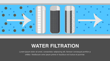Water Filtration Scheme Web Banner Vector Template. Dirty Liquid with Heavy Metals. Clean Potable Fluid. Reverse Osmosis System Informative Poster with Text Space. Changeable Filter Cartridges in Cut Illustration