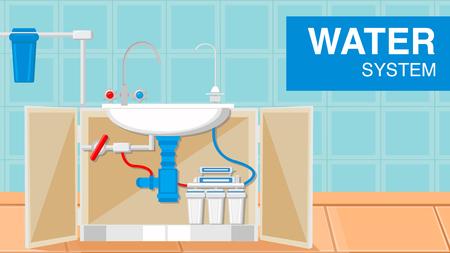 Szablon transparent sieci Web systemu zaopatrzenia w wodę. Rury, syfon pod zlewem kuchennym. Niebieska płytka łazienkowa. Czysta, zdrowa woda pitna z kranu. Technologia uzdatniania i oczyszczania płynów do picia