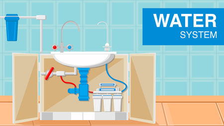 Water Plumbing Supply System Web Banner Template. Pipes, Siphon under Kitchen Sink. Blue Bathroom Tile. Clean Healthy Potable Water Tap. Drinkable Liquid Treatment and Purification Technology