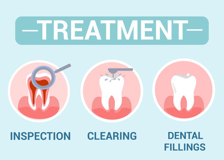 Dental Treatment, Dentist Service Banner Concept. Stomatology Clinic, Orthodontic Diagnosis Center Vector Poster. Teeth Inspection, Clearing and Dental Fillings Illustration with Typography