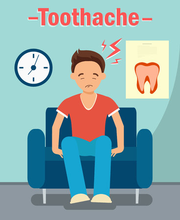 Dental Office, Toothache Web Banner Vector Concept. Guy with Tooth Problem Sitting in Waiting Room Cartoon Character. Dentistry, Orthodontic Treatment Flat Illustration with Typography Ilustração