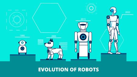 Plantilla de banner de Vector plano de avances de robótica. Exposición de Robots de Diferentes Generaciones. Evoluciones de la industria de la inteligencia artificial. Modelos lineales de Cyborg. Cronograma de producción de humanoides