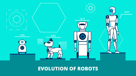 Robotics Advances Flat Vector Banner Template. Different Generations Robots Exposition. Evolutions of Artificial Intelligence Industry. Linear Cyborg Models. Humanoids Production Timeline Illustration