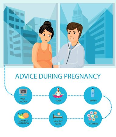 Prenatal Clinic Recommendations Vector Poster. Pregnant Woman Visiting Doctor Flat Illustration. Pregnancy Healthcare and Medicine Advices in Circles. Cartoon Hospital Therapist Office