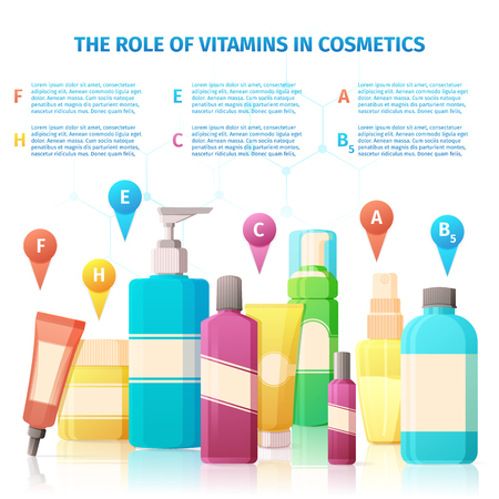 dermatology: Template design brochures,  posters with infographics about vitamins in the pharmacy cosmetics. Medical cosmetics for skin care Illustration