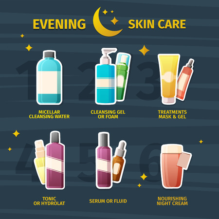 Set of cosmetics for evening skin care. Infographics on the steps of skin care with medical cosmetics. Face cream, tonic, facial wash. Cosmetics in the style of the flat. Good for brochure and banner. Illustration