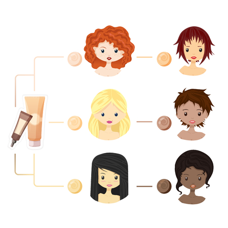 face covered: Set of girls with different skin colors. Infographics with foundation for different skin color. Foundations for skin care. Concealer for girls with different skin color. Makeup foundations. Vector illustration Illustration