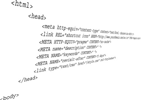 syntax: html source code with perspective