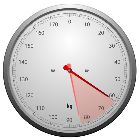 illustration of a scale for a weighing machine with a red marked range illustration