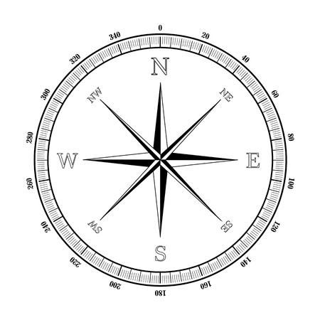 magnetic north: illustration of a compass rose