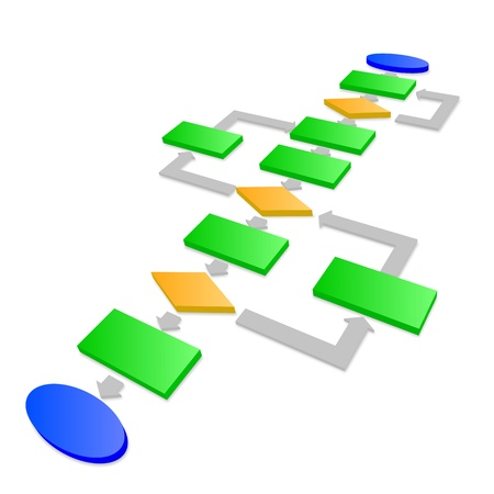 ilustración de un diagrama de flujo, símbolo de flujo de trabajo