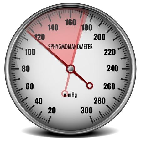 hipertension: ilustraci�n de un esfigmoman�metro con un rango rojo marcado que indica la presi�n arterial alta