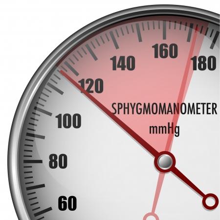 ipertensione: illustrazione di uno sfigmomanometro con una gamma rosso con la scritta che indica la pressione alta