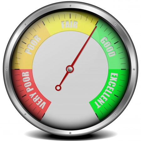 gauges: illustration of a metal framed customer satisfaction meter