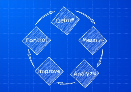 define: detailed illustration of a DMAIC  define, measure, analyze, improve, control  on blueprint pattern, method for business improvement Illustration
