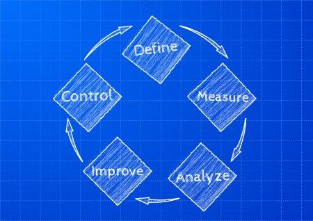 define: detailed illustration of a DMAIC  define, measure, analyze, improve, control  on blueprint pattern, method for business improvement Illustration