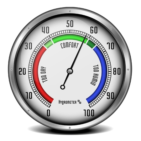 damp: illustration of a metal framed Hygrometer