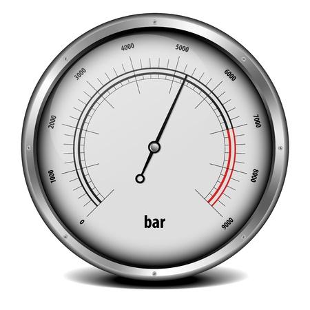 Illustration von einem Druck Meterspur