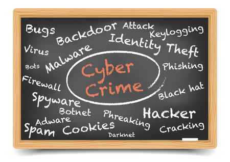 adware: detailed illustration of a Cyber Crime wordcloud on a blackboard, gradient mesh included
