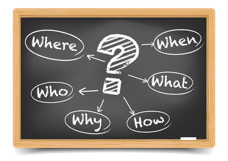 Where, When, What, Who, Why, How written with Chalk on Blackboard,  gradient mesh included Vector
