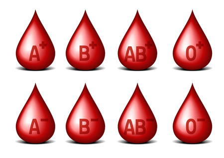 detailed illustration of drops of blood with blood groups Vector