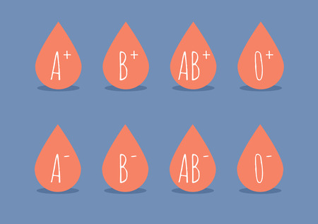 minimalistic illustration of drops of blood with blood groups