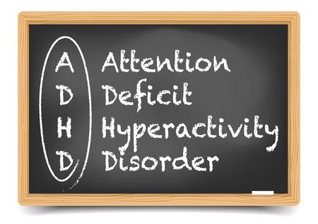 ADHD の用語の定義、eps10 ベクトル、グラデーション メッシュ含まれて黒板の詳細なイラスト