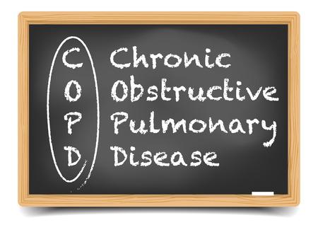 COPD の言葉の説明で黒板の詳細なイラスト  イラスト・ベクター素材