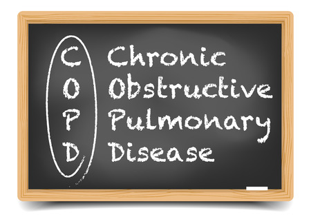 thinking student: detailed illustration of a blackboard with COPD term explanation
