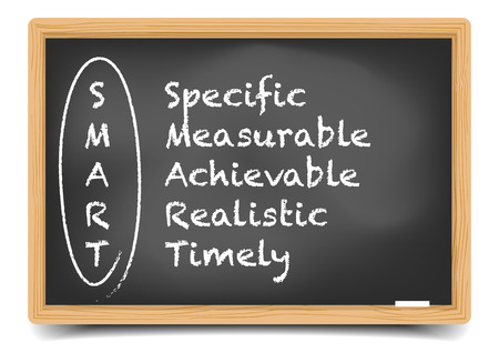 achievable: detailed illustration of a blackboard with a SMART abbrevation explanation,
