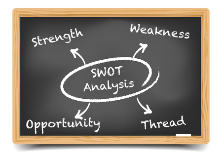 swot: detailed illustration of a blackboard with a SWOT analysis diagram,