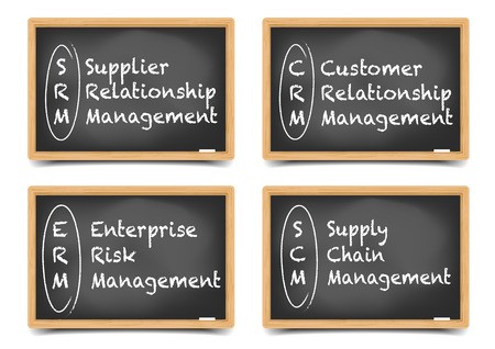 explanations: detailed illustration of different blackboards with management terms explanations Illustration