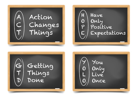 explanations: detailed illustration of different blackboards with motivation terms explanations