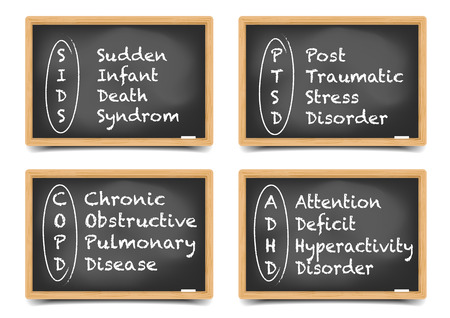 adhd: detailed illustration of different blackboards with medical terms explanations