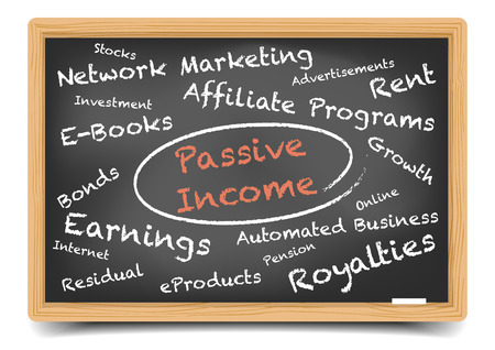 """passive: detailed illustration of a """"passive income"""" wordcloud on a blackboard, eps10 vector, gradient mesh included"""