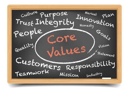 conduct: detailed illustration of a Core Values wordcloud on a blackboard,  vector, gradient mesh included