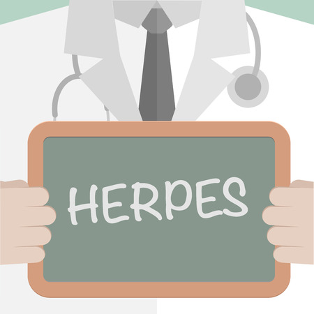herpes virus: minimalistic illustration of a doctor holding a blackboard with Herpes text