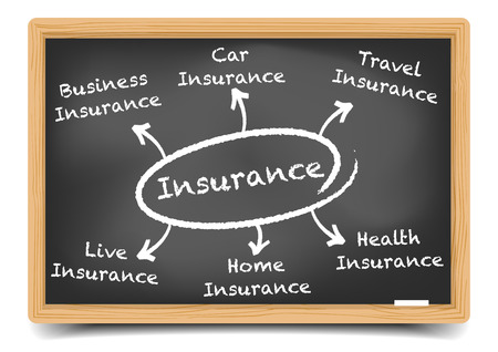 assure: detailed illustration of a blackboard with an insurance diagram, vector, gradient mesh included