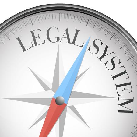 sistemas: ilustración detallada de una brújula con el texto jurídico, vector eps10 Vectores
